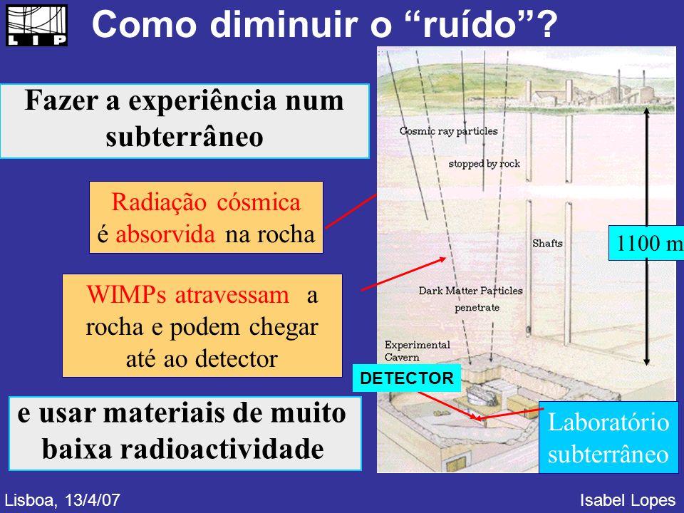 Experiências de Detecção Directa de Matéria Negra no Mundo ZEPLIN DRIFT ROSEBUD IGEX-DM ANAIS CREST CUORICINO DAMA XENON GENIUS LIBRA EDELWEISS SIMPLE XMASS ELEGANT LIF PICASSO CLEAN DEAP CDMS ORPHEUS e mais estão a ser preparadas (WARP, ArDM, CUORE, etc) Lisboa, 13/5/07Isabel Lopes LIP desde 2000