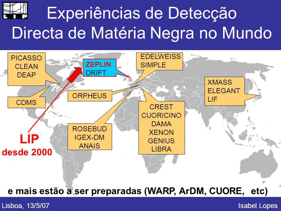 1.1 km de profundidade (2.8 km w.e.) Laboratório subterrâneo na Mina de Boulby (UK) Lisboa, 13/4/07Isabel Lopes
