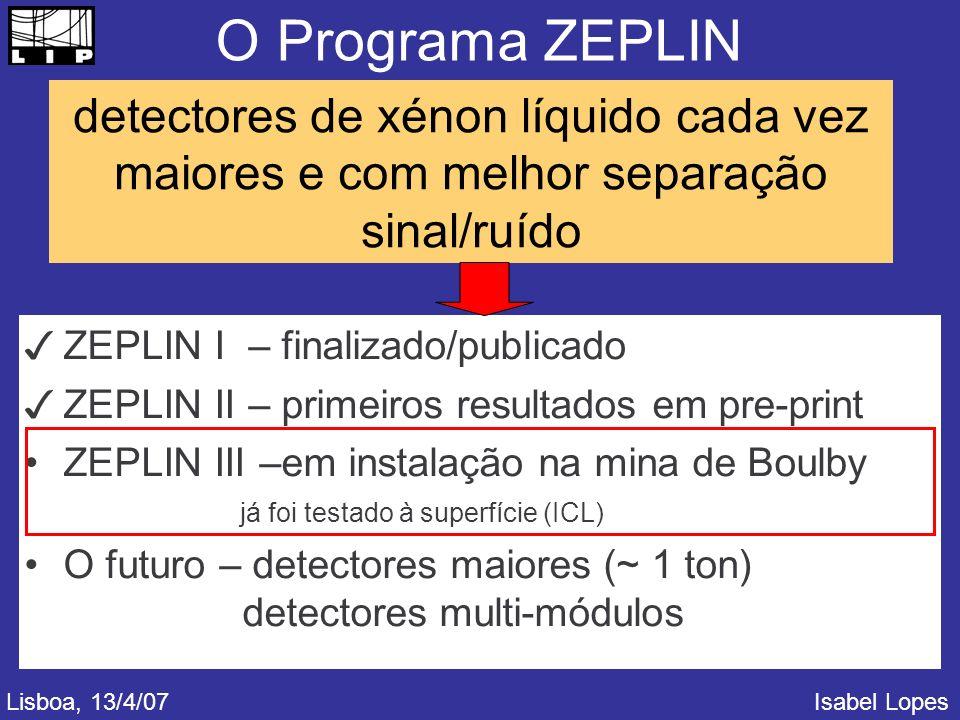 O Programa ZEPLIN ZEPLIN I – finalizado/publicado ZEPLIN II – primeiros resultados em pre-print ZEPLIN III –em instalação na mina de Boulby já foi testado à superfície (ICL) O futuro – detectores maiores (~ 1 ton) detectores multi-módulos detectores de xénon líquido cada vez maiores e com melhor separação sinal/ruído Lisboa, 13/4/07Isabel Lopes