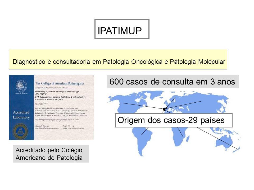 Diagnóstico e consultadoria em Patologia Oncológica e Patologia Molecular IPATIMUP Acreditado pelo Colégio Americano de Patologia 600 casos de consult