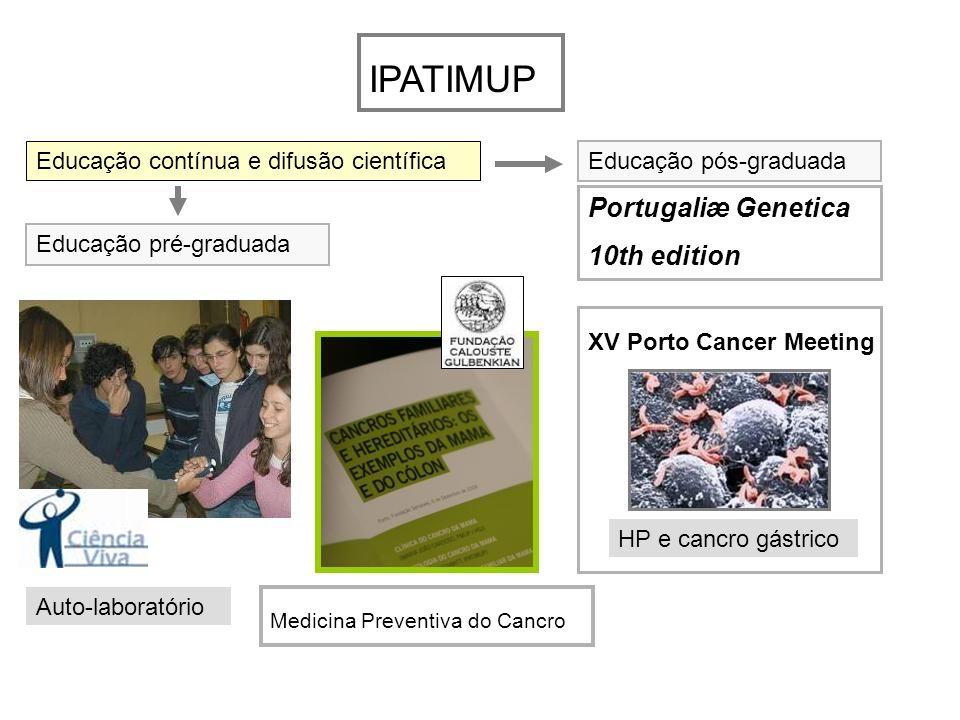 IPATIMUP Educação contínua e difusão científica Educação pré-graduada Auto-laboratório Medicina Preventiva do Cancro XV Porto Cancer Meeting Educação