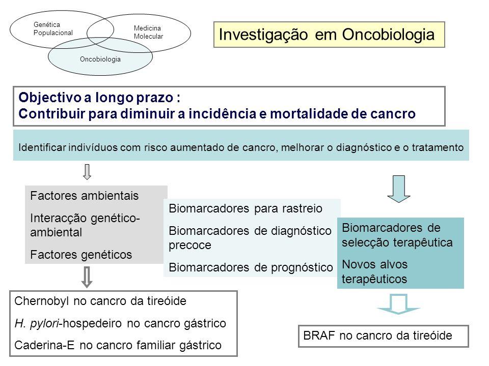 Identificar indivíduos com risco aumentado de cancro, melhorar o diagnóstico e o tratamento Objectivo a longo prazo : Contribuir para diminuir a incid