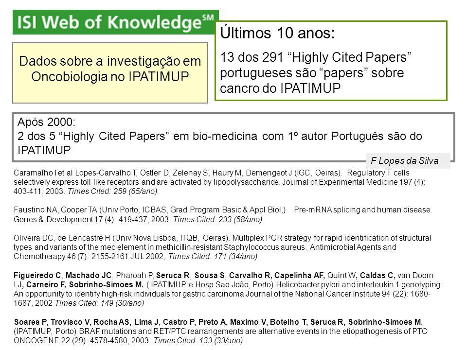 Dados sobre a investigação em Oncobiologia no IPATIMUP Após 2000: 2 dos 5 Highly Cited Papers em bio-medicina com 1º autor Português são do IPATIMUP C