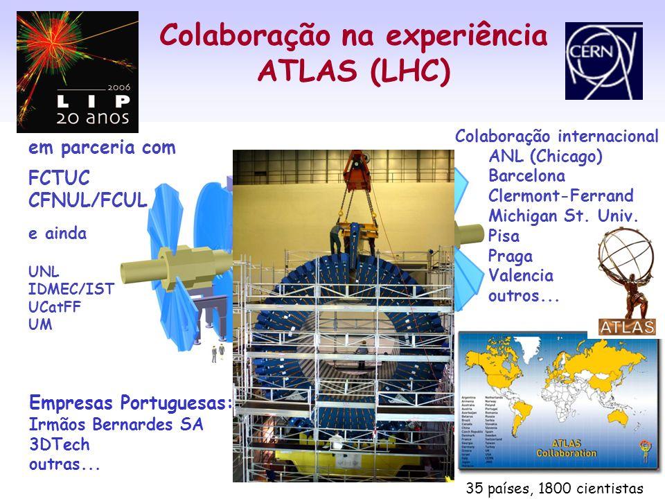 Colaboração na experiência ATLAS (LHC) em parceria com FCTUC CFNUL/FCUL e ainda UNL IDMEC/IST UCatFF UM Empresas Portuguesas: Irmãos Bernardes SA 3DTe
