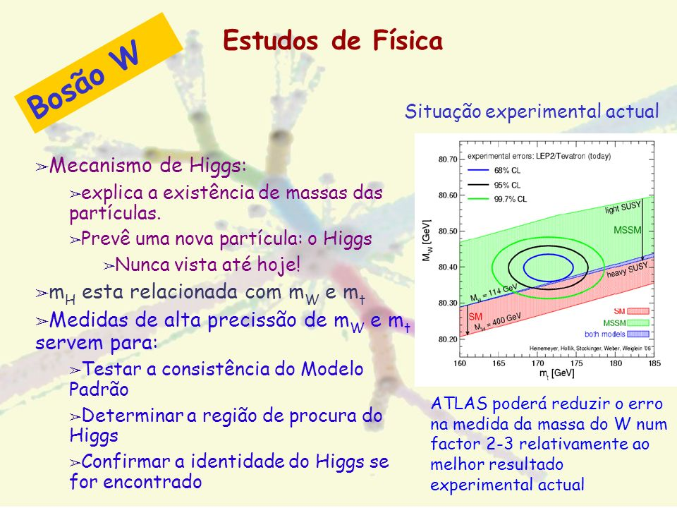 Mecanismo de Higgs: explica a existência de massas das partículas. Prevê uma nova partícula: o Higgs Nunca vista até hoje! m H esta relacionada com m
