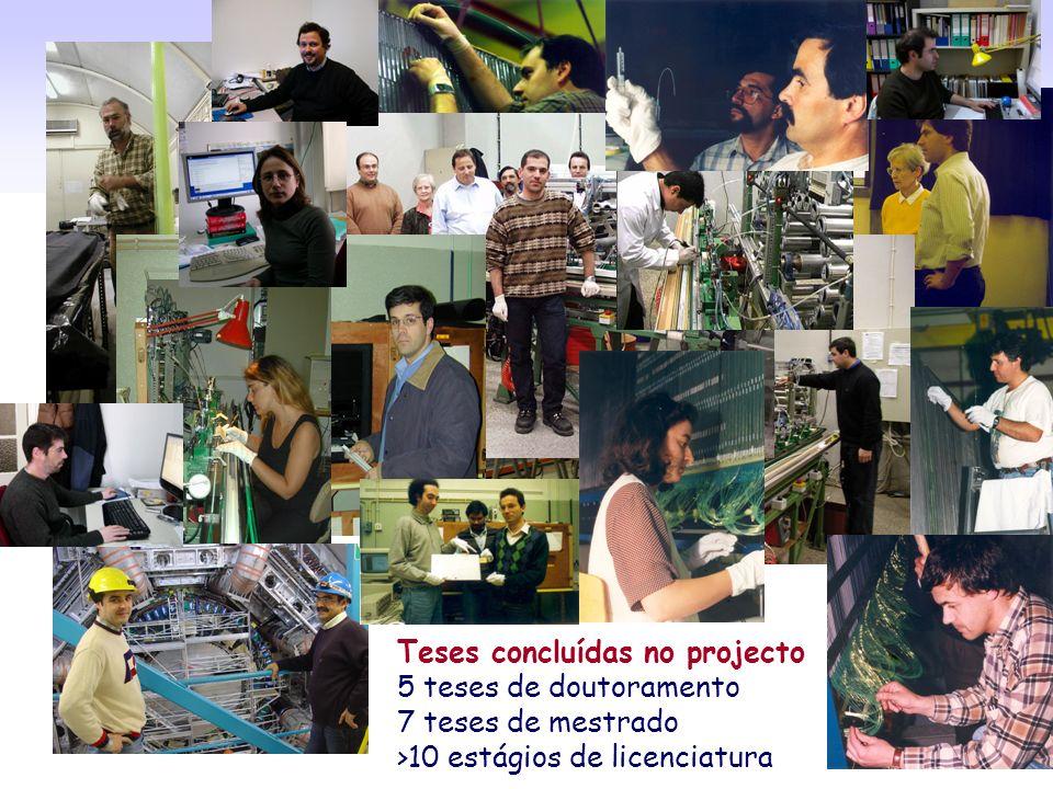Teses concluídas no projecto 5 teses de doutoramento 7 teses de mestrado >10 estágios de licenciatura