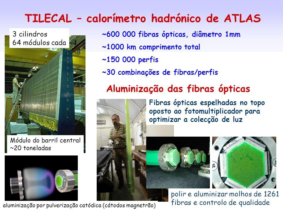 TILECAL – calorímetro hadrónico de ATLAS Módulo do barril central ~20 toneladas ~600 000 fibras ópticas, diâmetro 1mm ~1000 km comprimento total ~150