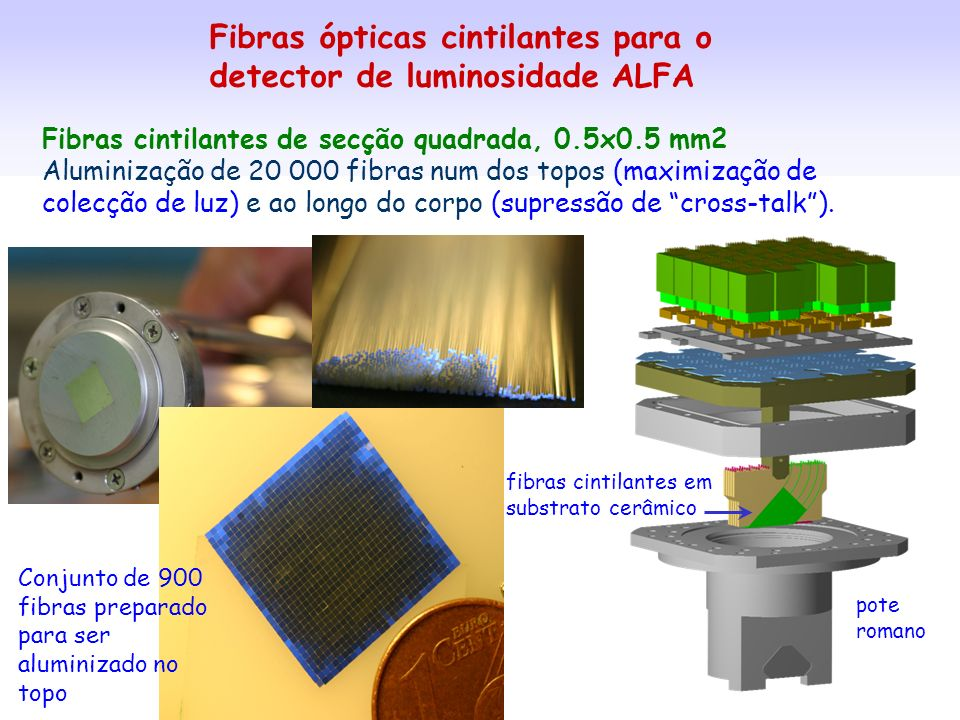 Fibras ópticas cintilantes para o detector de luminosidade ALFA Fibras cintilantes de secção quadrada, 0.5x0.5 mm2 Aluminização de 20 000 fibras num d