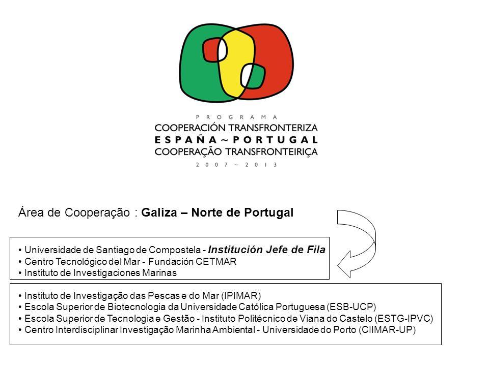 Universidade de Santiago de Compostela - Institución Jefe de Fila Centro Tecnológico del Mar - Fundación CETMAR Instituto de Investigaciones Marinas I