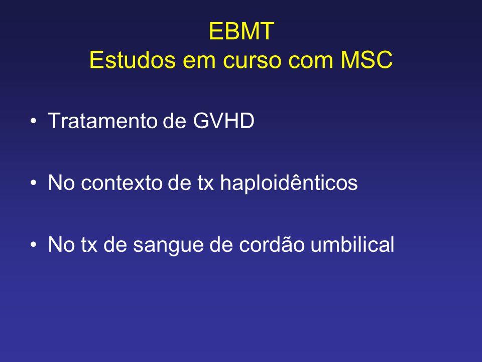 EBMT Estudos em curso com MSC Tratamento de GVHD No contexto de tx haploidênticos No tx de sangue de cordão umbilical