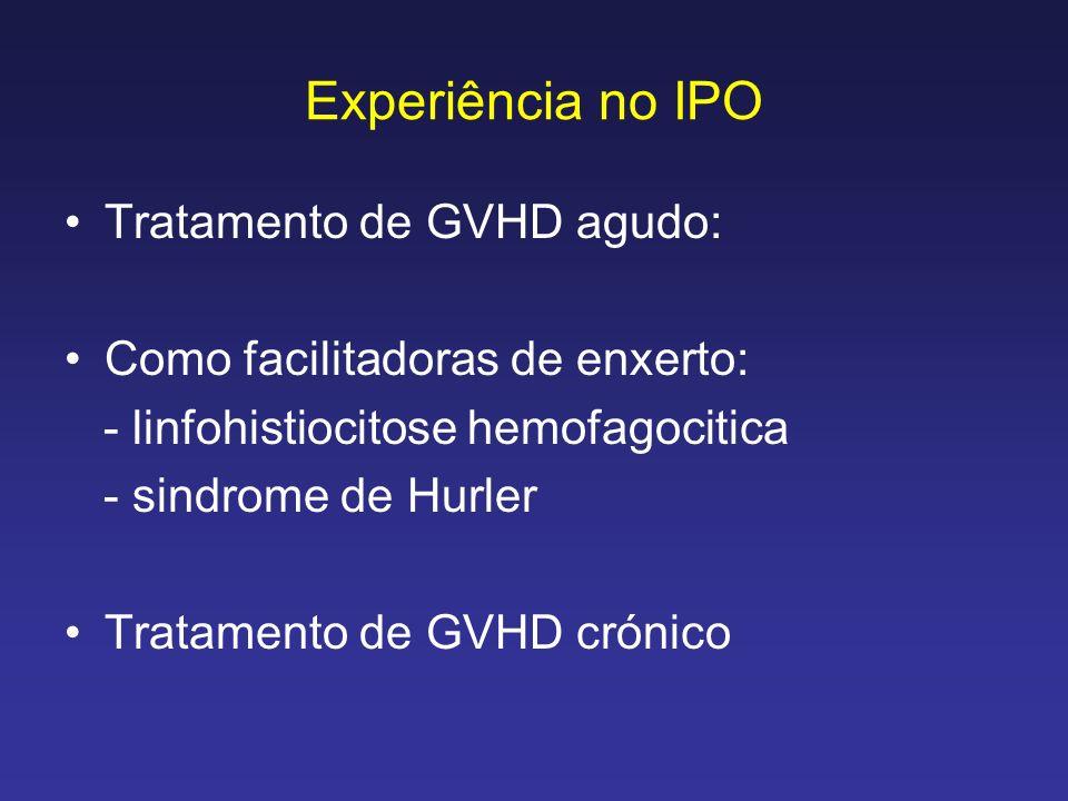 Experiência no IPO Tratamento de GVHD agudo: Como facilitadoras de enxerto: - linfohistiocitose hemofagocitica - sindrome de Hurler Tratamento de GVHD