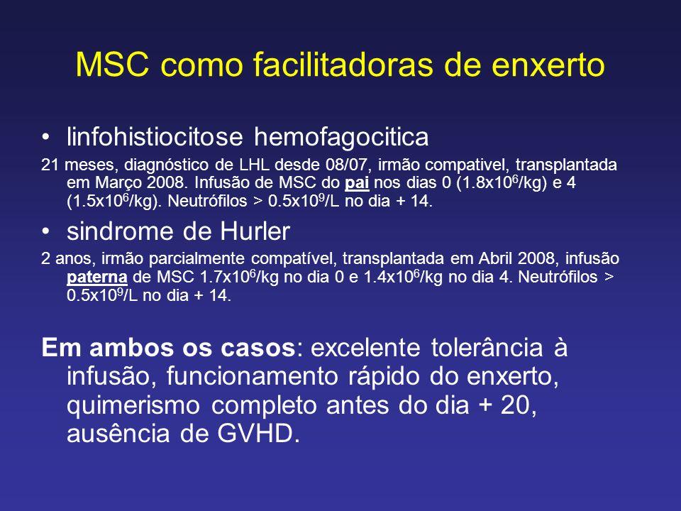 MSC como facilitadoras de enxerto linfohistiocitose hemofagocitica 21 meses, diagnóstico de LHL desde 08/07, irmão compativel, transplantada em Março