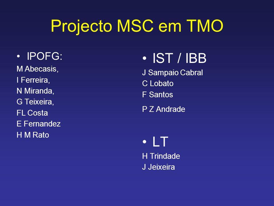 Projecto MSC em TMO IPOFG: M Abecasis, I Ferreira, N Miranda, G Teixeira, FL Costa E Fernandez H M Rato IST / IBB J Sampaio Cabral C Lobato F Santos P