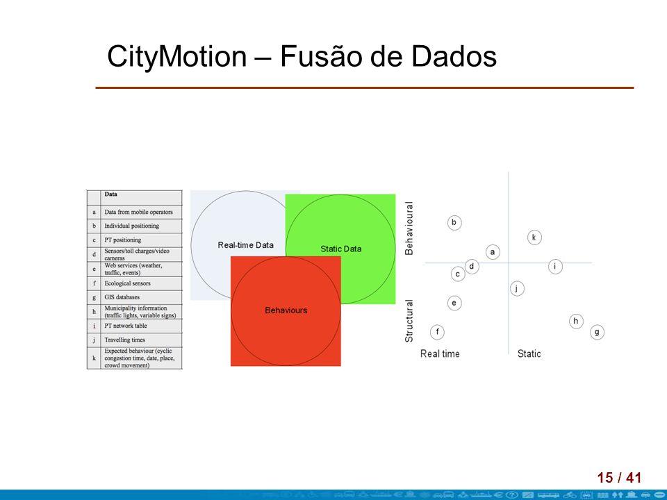 15 / 41 CityMotion – Fusão de Dados