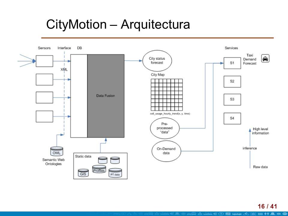 16 / 41 CityMotion – Arquitectura