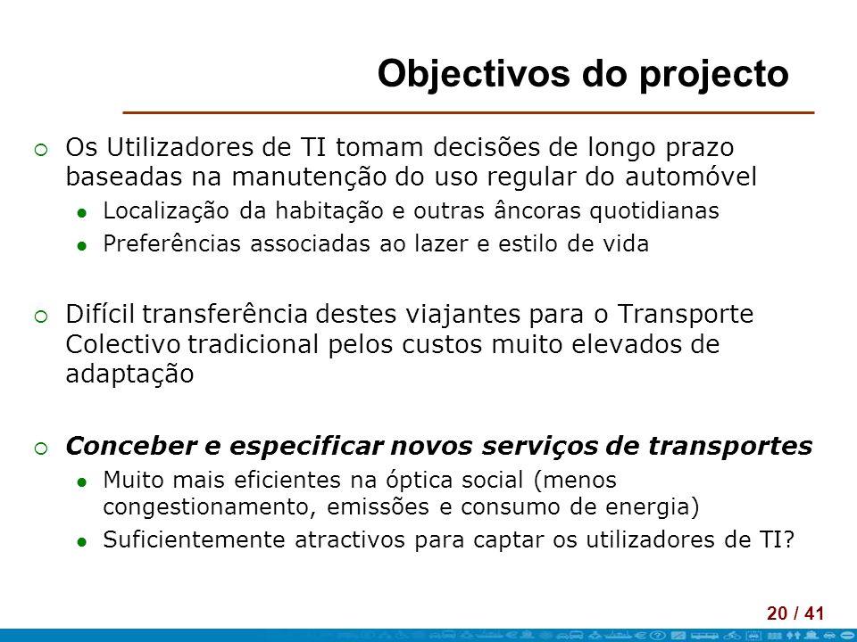 20 / 41 Objectivos do projecto Os Utilizadores de TI tomam decisões de longo prazo baseadas na manutenção do uso regular do automóvel Localização da h