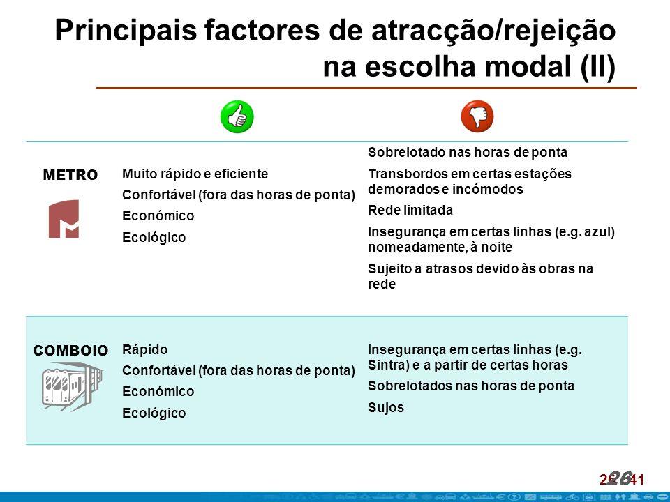 26 / 41 Principais factores de atracção/rejeição na escolha modal (II) 26 METRO Muito rápido e eficiente Confortável (fora das horas de ponta) Económi