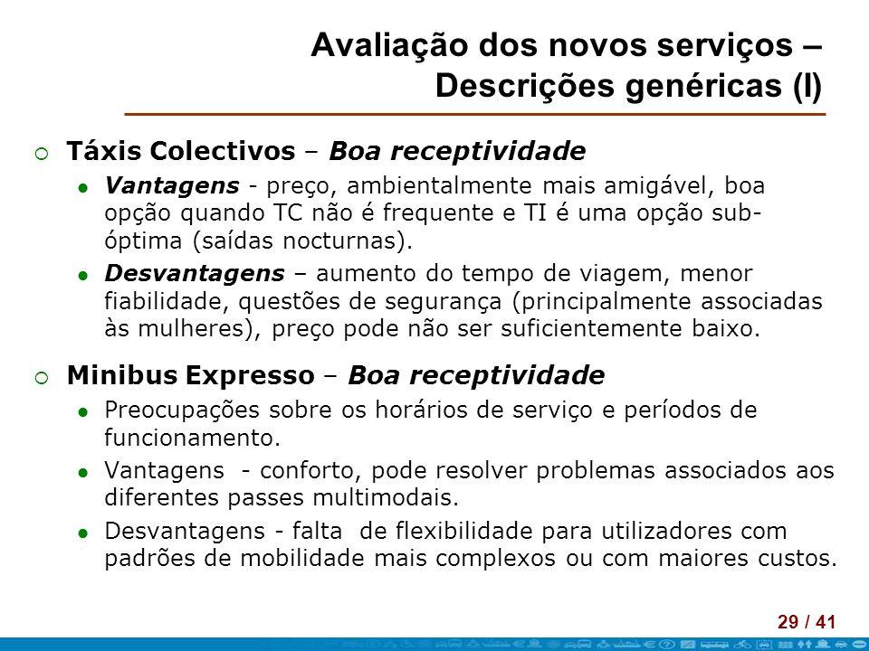 29 / 41 Avaliação dos novos serviços – Descrições genéricas (I) Táxis Colectivos – Boa receptividade Vantagens - preço, ambientalmente mais amigável,