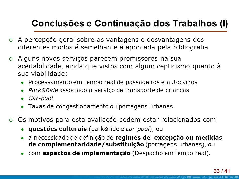 33 / 41 Conclusões e Continuação dos Trabalhos (I) A percepção geral sobre as vantagens e desvantagens dos diferentes modos é semelhante à apontada pe