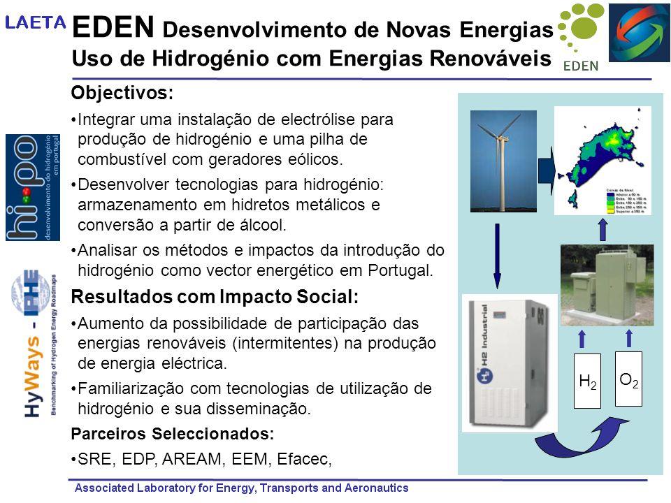 EDEN Desenvolvimento de Novas Energias Uso de Hidrogénio com Energias Renováveis Objectivos: Integrar uma instalação de electrólise para produção de h