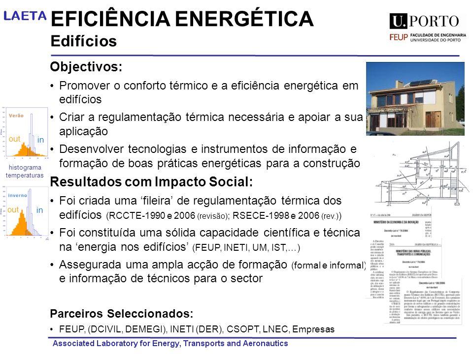 EFICIÊNCIA ENERGÉTICA Edifícios Objectivos: Promover o conforto térmico e a eficiência energética em edifícios Criar a regulamentação térmica necessár
