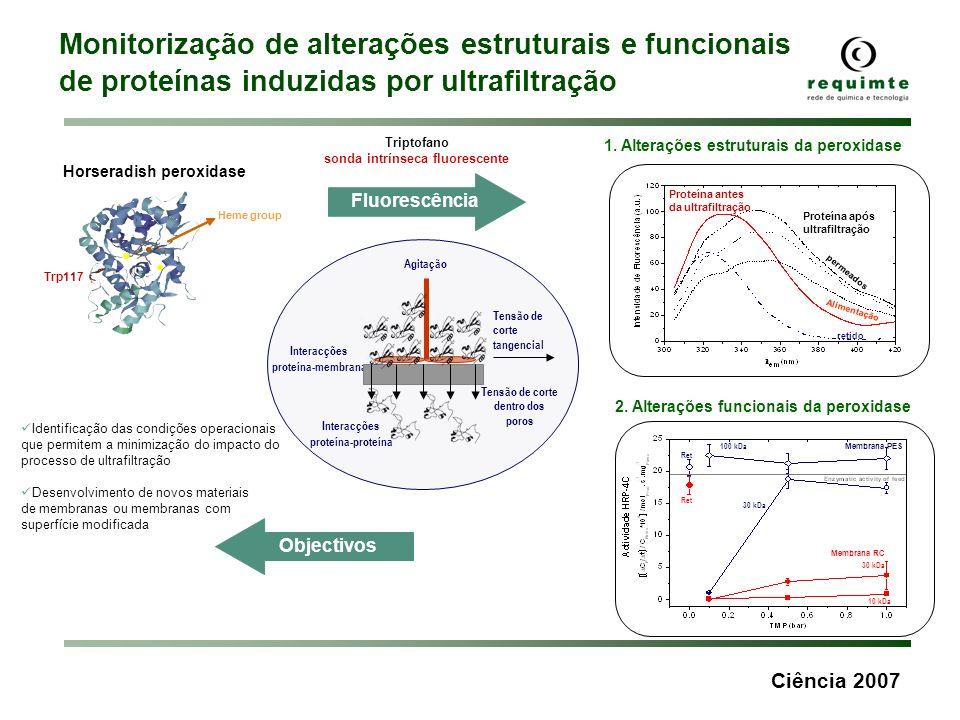 Ciência 2007 Monitorização de alterações estruturais e funcionais de proteínas induzidas por ultrafiltração Interacções proteína-membrana Tensão de co