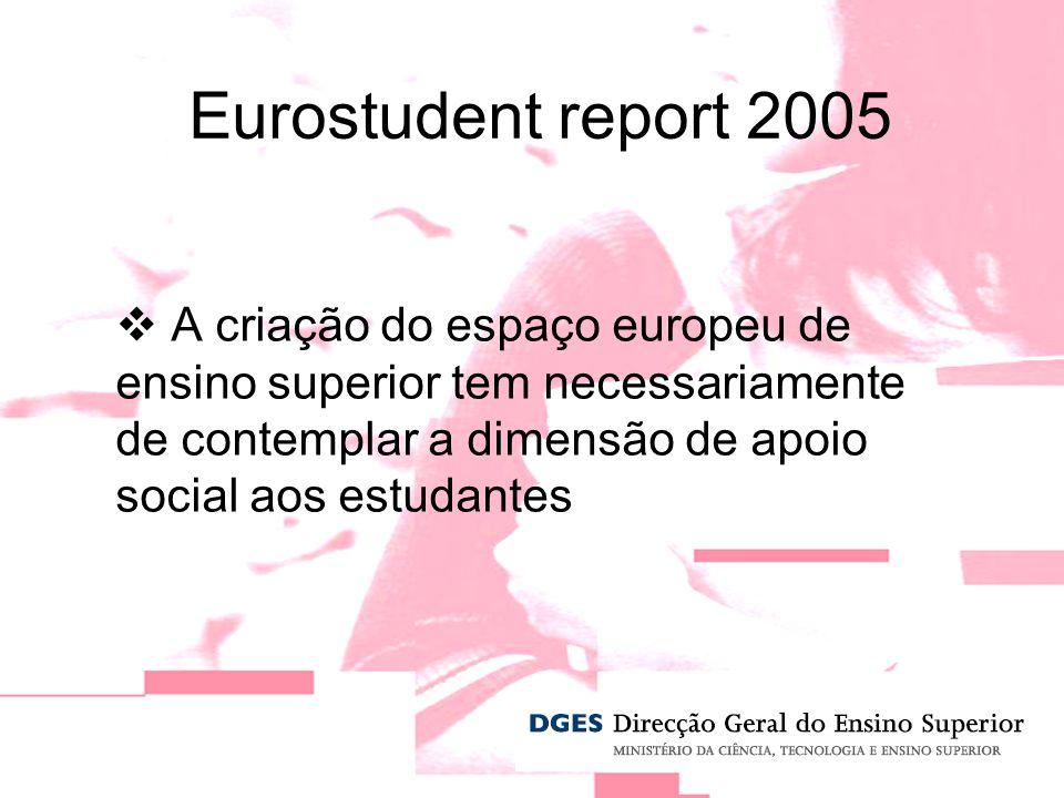 A criação do espaço europeu de ensino superior tem necessariamente de contemplar a dimensão de apoio social aos estudantes Eurostudent report 2005