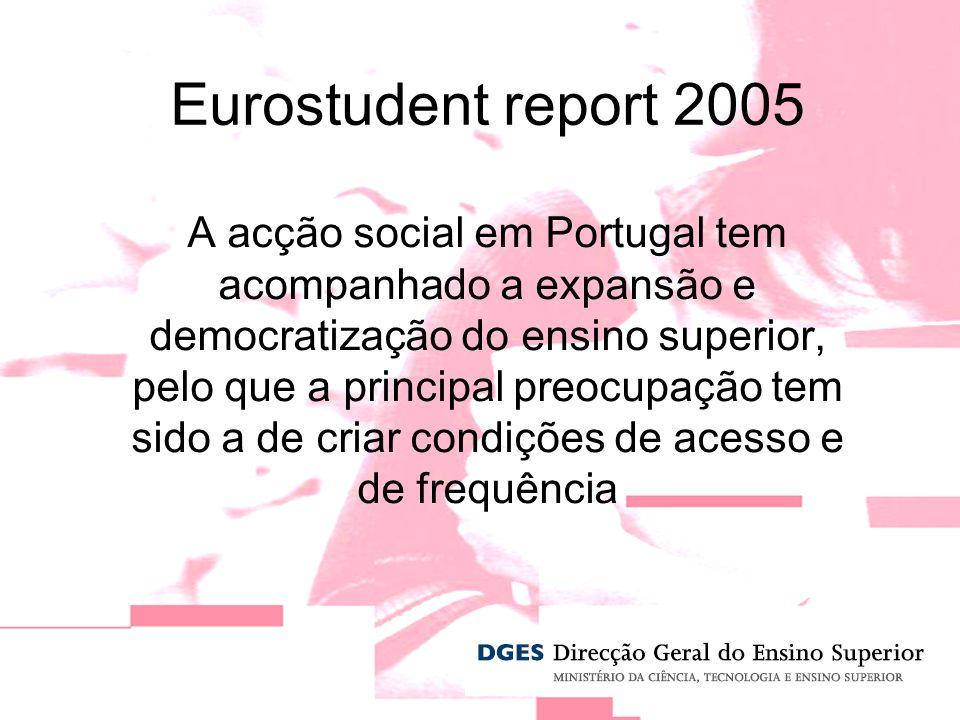 A acção social em Portugal tem acompanhado a expansão e democratização do ensino superior, pelo que a principal preocupação tem sido a de criar condições de acesso e de frequência Eurostudent report 2005