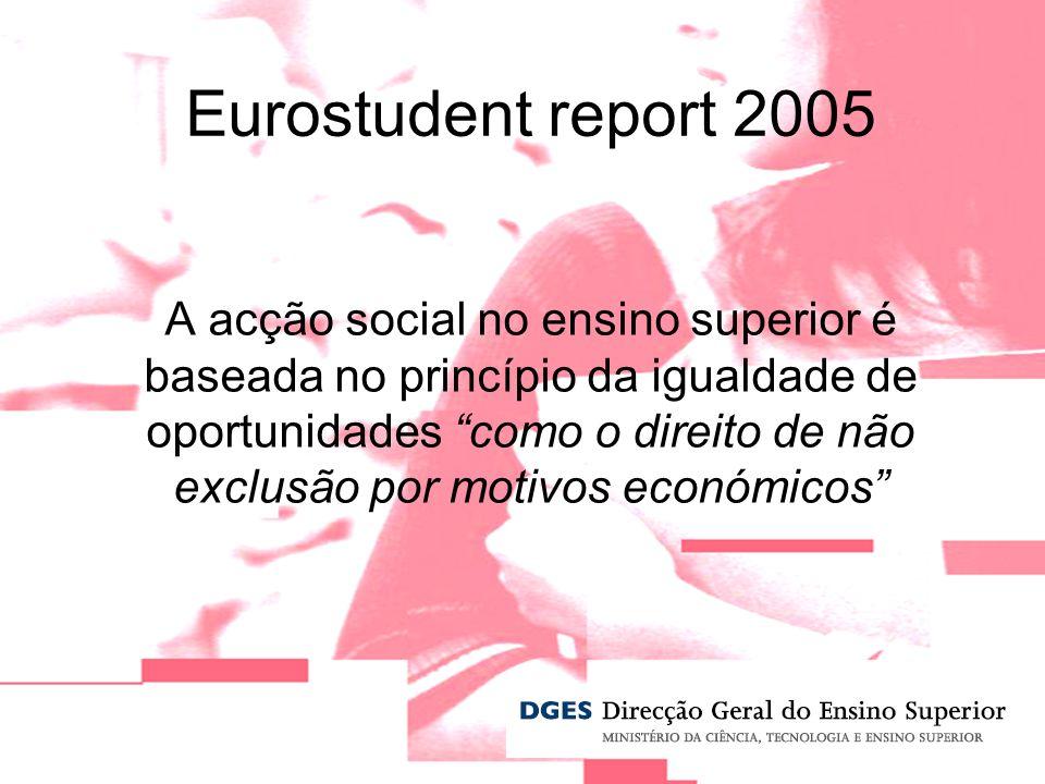 A acção social no ensino superior é baseada no princípio da igualdade de oportunidades como o direito de não exclusão por motivos económicos Eurostudent report 2005