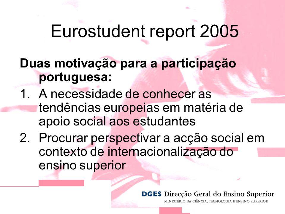Duas motivação para a participação portuguesa: 1.A necessidade de conhecer as tendências europeias em matéria de apoio social aos estudantes 2.Procurar perspectivar a acção social em contexto de internacionalização do ensino superior Eurostudent report 2005