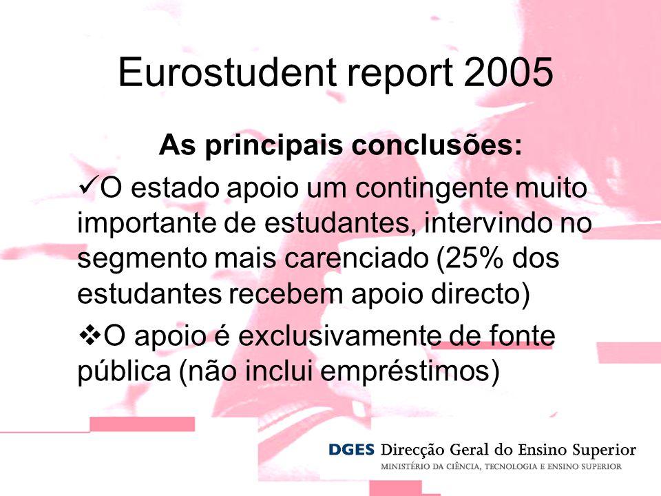 As principais conclusões: O estado apoio um contingente muito importante de estudantes, intervindo no segmento mais carenciado (25% dos estudantes recebem apoio directo) O apoio é exclusivamente de fonte pública (não inclui empréstimos) Eurostudent report 2005