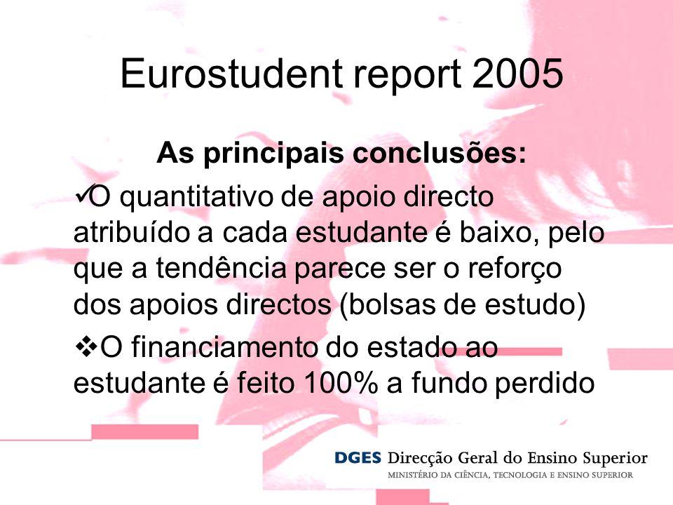 As principais conclusões: O quantitativo de apoio directo atribuído a cada estudante é baixo, pelo que a tendência parece ser o reforço dos apoios directos (bolsas de estudo) O financiamento do estado ao estudante é feito 100% a fundo perdido Eurostudent report 2005
