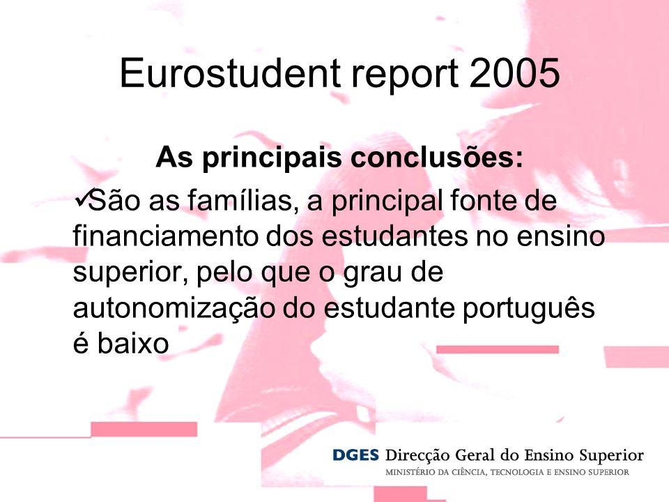 As principais conclusões: São as famílias, a principal fonte de financiamento dos estudantes no ensino superior, pelo que o grau de autonomização do estudante português é baixo Eurostudent report 2005