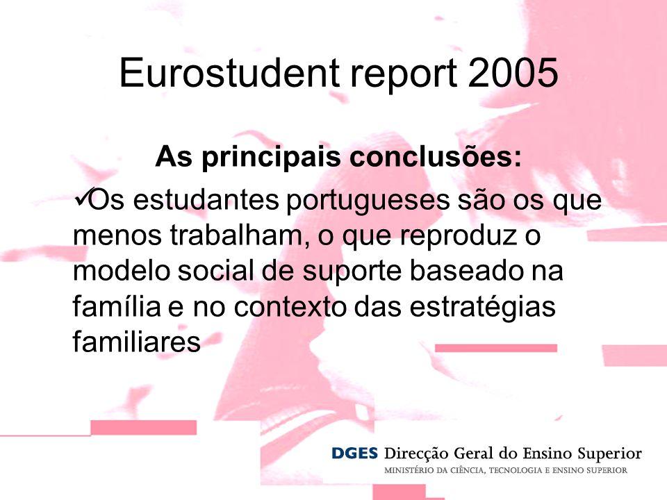 As principais conclusões: Os estudantes portugueses são os que menos trabalham, o que reproduz o modelo social de suporte baseado na família e no contexto das estratégias familiares Eurostudent report 2005