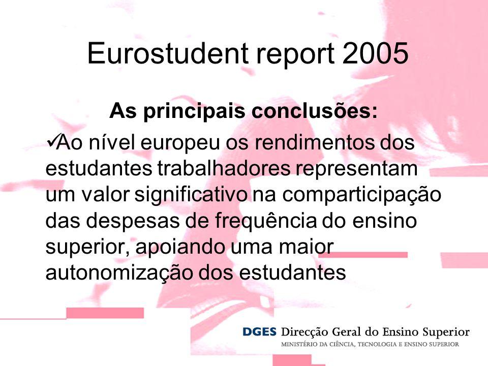 As principais conclusões: Ao nível europeu os rendimentos dos estudantes trabalhadores representam um valor significativo na comparticipação das despesas de frequência do ensino superior, apoiando uma maior autonomização dos estudantes Eurostudent report 2005
