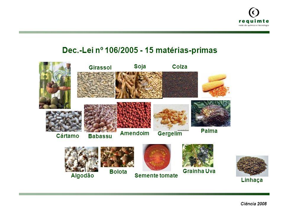 Ciência 2008 Dec.-Lei nº 106/2005 - 15 matérias-primas Algodão Cártamo Bolota Palma Colza Girassol Soja Babassu Amendoim Gergelim Grainha Uva Semente
