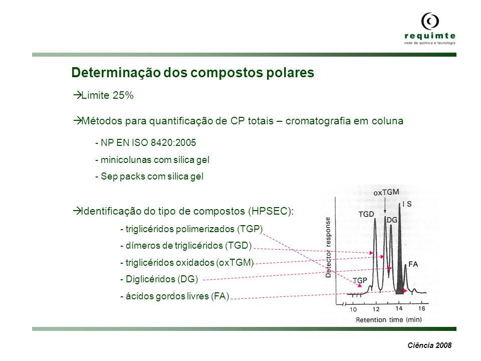 Ciência 2008 Determinação dos compostos polares Limite 25% Métodos para quantificação de CP totais – cromatografia em coluna - NP EN ISO 8420:2005 - m