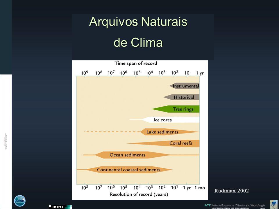 ESCALA TECTÓNICA - O CLIMA DO CENOZÓICO Zachos et al 2001