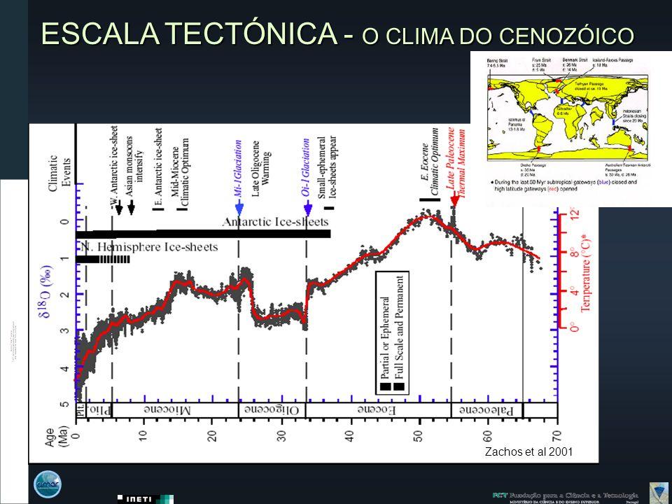 ESCALA ORBITAL - o CLIMA DO QUATERNÁRIO