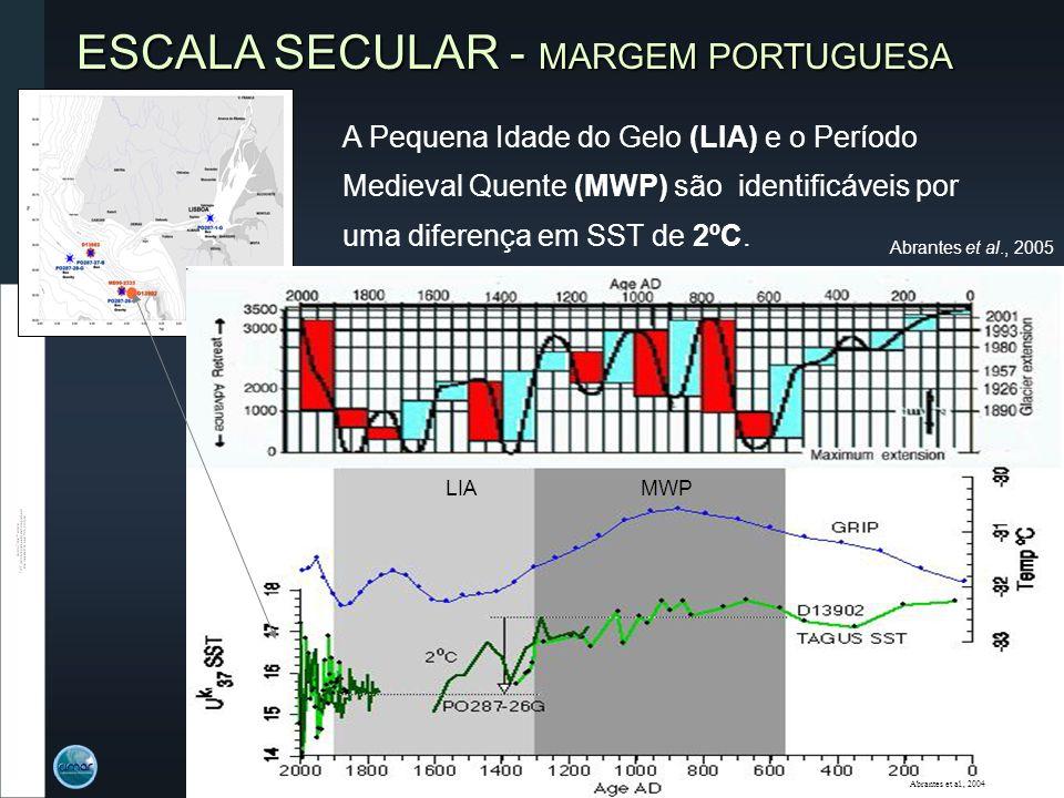 MWPLIA 2 °C MWP Max SST of the last 1100 yrs.
