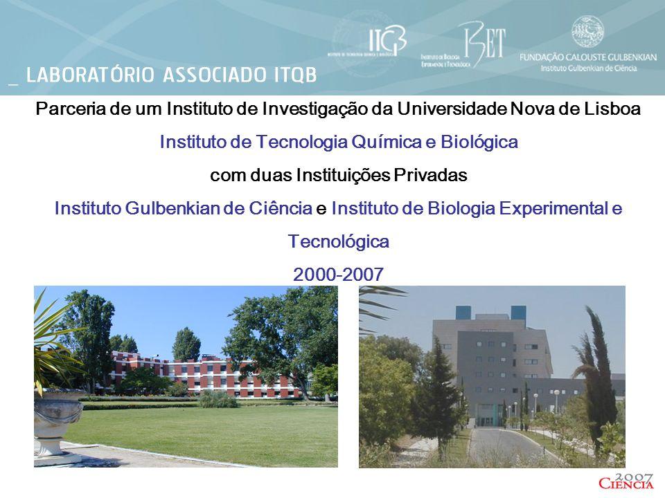 Parceria de um Instituto de Investigação da Universidade Nova de Lisboa Instituto de Tecnologia Química e Biológica com duas Instituições Privadas Ins