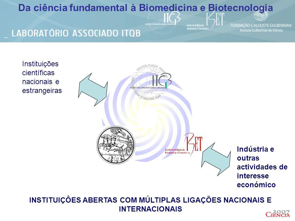 INSTITUIÇÔES ABERTAS COM MÚLTIPLAS LIGAÇÕES NACIONAIS E INTERNACIONAIS Da ciência fundamental à Biomedicina e Biotecnologia Instituições científicas n