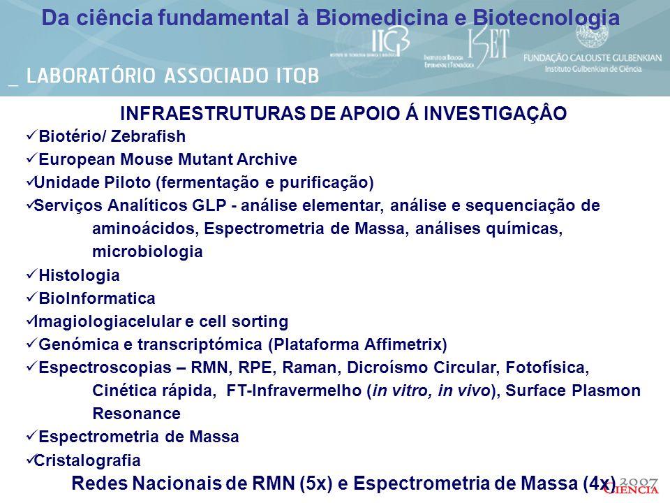 Da ciência fundamental à Biomedicina e Biotecnologia INFRAESTRUTURAS DE APOIO Á INVESTIGAÇÂO Biotério/ Zebrafish European Mouse Mutant Archive Unidade