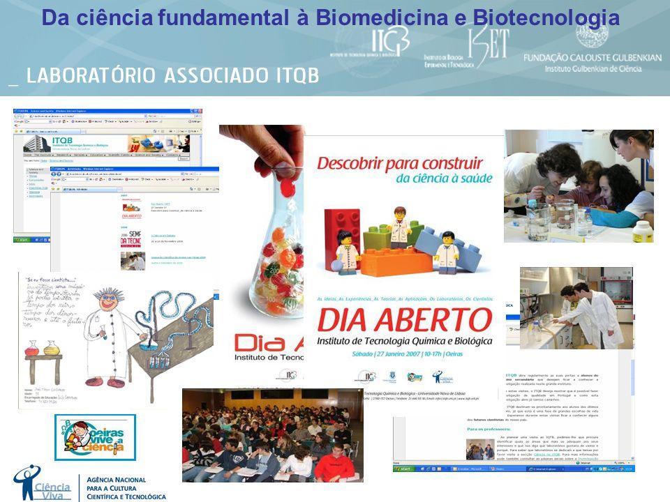 O Laboratório Associado em números Número total de investigadores: 600 (262 com PhD) Orçamento ~50% público, 50% privado; ~ 60% por processos competitivos Número de projectos em curso 1273 Número de papers ISI (2001-2006) 1300 ; (2 Nature, 1 Science, 2006) Número de patentes activas 14 Número de PhDs (atribuídos pelo ITQB/UNL) 103 Número de empresas Startup instaladas no LA : 11 Ex: GenIBET, com um investimento de 5.6 MEuros Alfama – Um resultado directo da interdisciplinaridade de duas Instituições Winner of the European Commissions Gate2Growth Venture Contest, competing with 300 start-ups from 22 countries (from all over the world) One of 40 start-ups around the World selected to participate in MITs Global Entrepreneurship Lab, Da ciência fundamental à Biomedicina e Biotecnologia