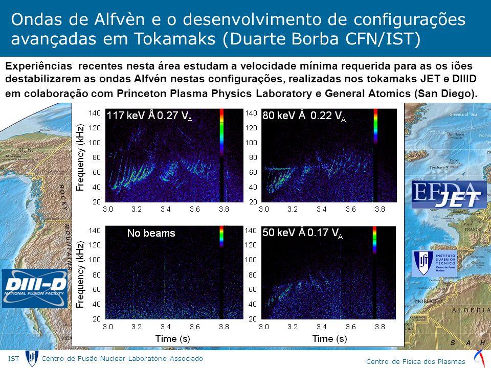 IST Centro de Fusão Nuclear Laborat ó rio Associado Centro de F í sica dos Plasmas Ondas de Alfvèn e o desenvolvimento de configurações avançadas em Tokamaks (Duarte Borba CFN/IST) Experiências recentes nesta área estudam a velocidade mínima requerida para as os iões destabilizarem as ondas Alfvén nestas configurações, realizadas nos tokamaks JET e DIIID em colaboração com Princeton Plasma Physics Laboratory e General Atomics (San Diego).
