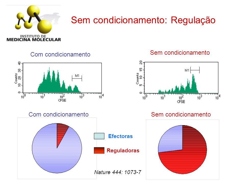 Sem condicionamento: Regulação Com condicionamento Sem condicionamento Com condicionamentoSem condicionamento Efectoras Reguladoras Nature 444: 1073-7