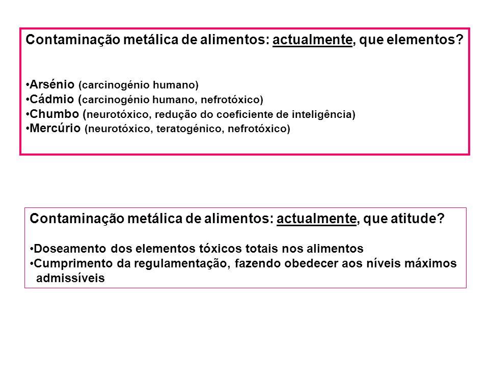 Contaminação metálica de alimentos: actualmente, que elementos.