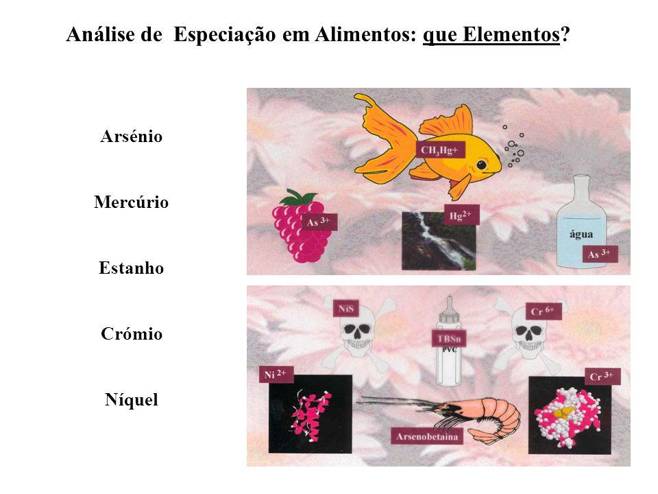 Arsénio Mercúrio Estanho Crómio Níquel Análise de Especiação em Alimentos: que Elementos?