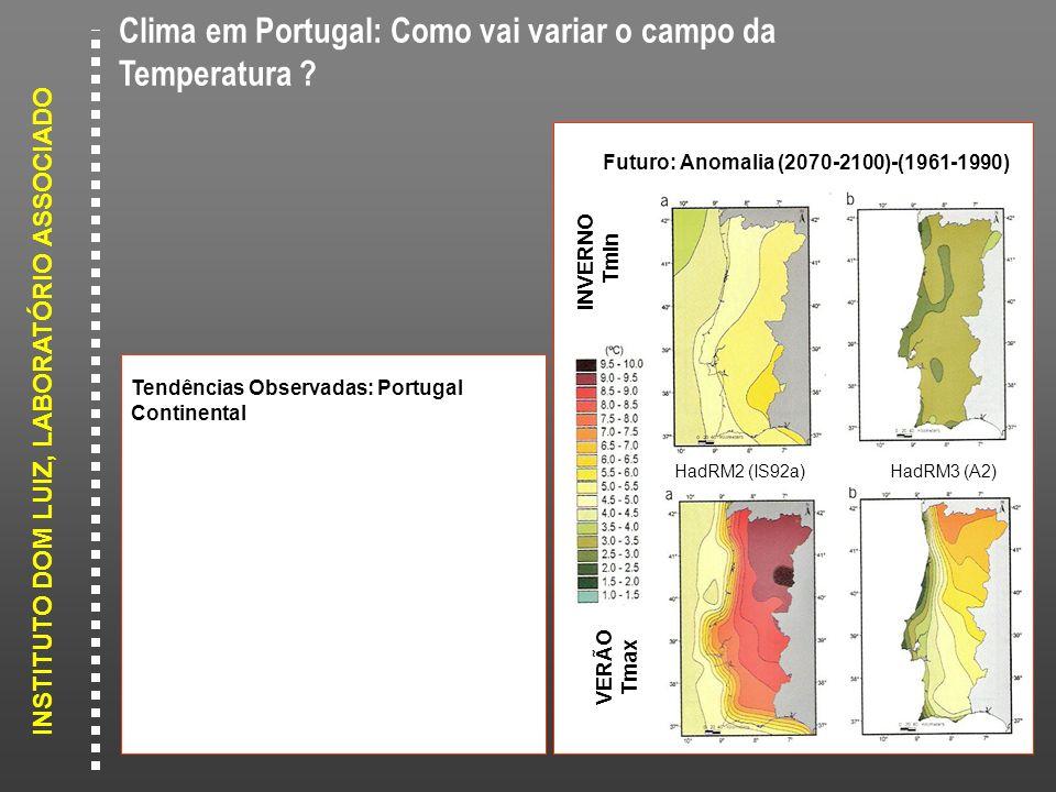 INSTITUTO DOM LUIZ, LABORATÓRIO ASSOCIADO Clima em Portugal: Como vai variar o campo da Temperatura ? HadRM2 (IS92a) Tendências Observadas: Portugal C