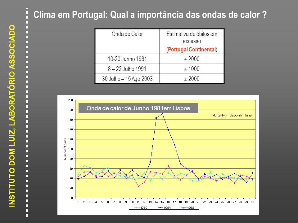 INSTITUTO DOM LUIZ, LABORATÓRIO ASSOCIADO Onda de CalorEstimativa de óbitos em excesso ( Portugal Continental ) 10-20 Junho 1981± 2000 8 – 22 Julho 19